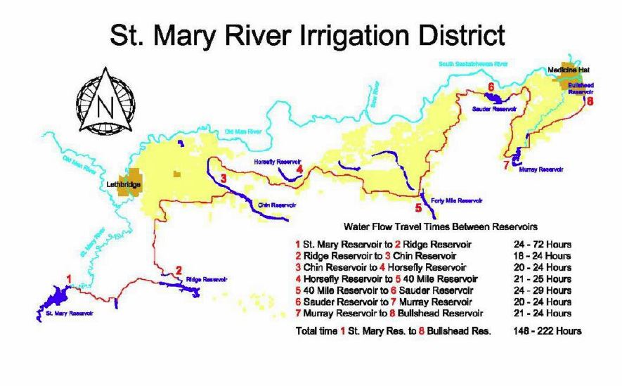 St. Mary River Irrigation Distrect
